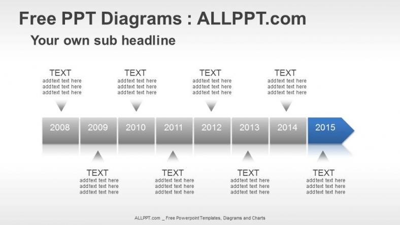 sample powerpoint timeline