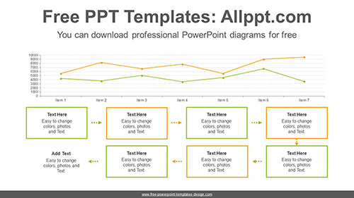 Text Box Line Chart Powerpoint Diagram Template